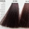 Перманентный краситель для волос LK OPC